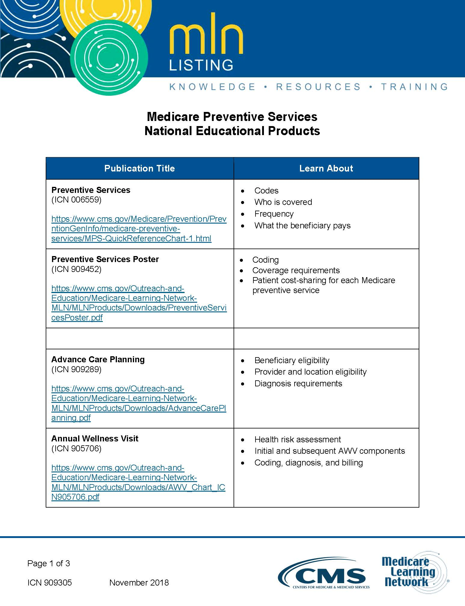 Pages from 22. Medicare Preventive Services